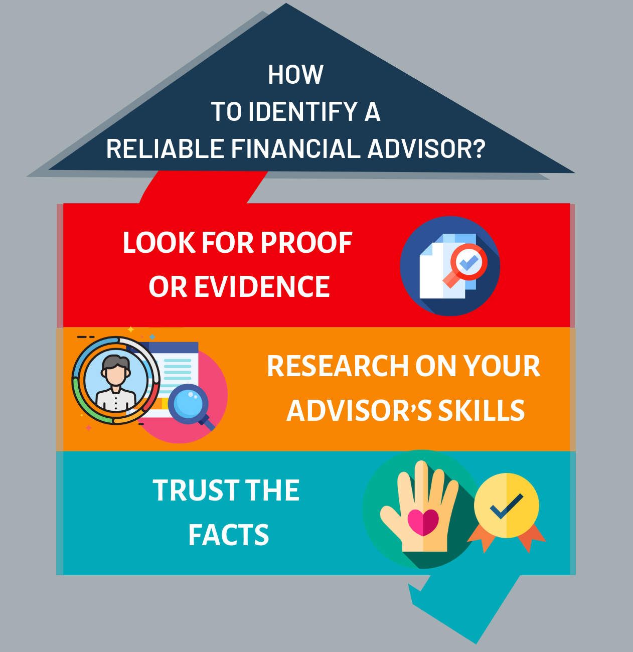 How to Identify A Reliable Financial Advisor