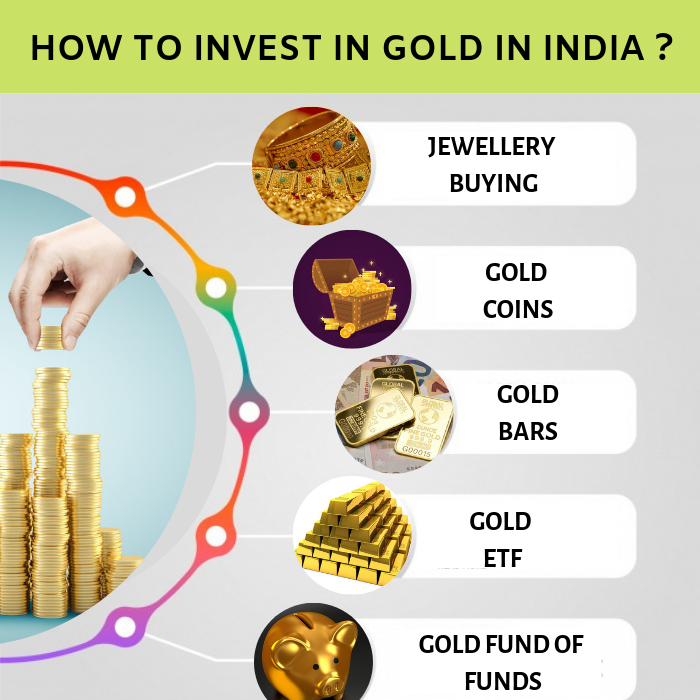How to Invest in Gold in India? 1