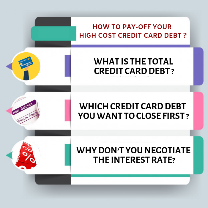 How to Pay-off your High Cost Credit Card Debt? 1