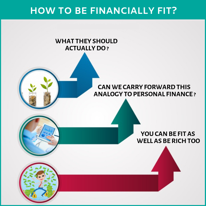 How to be financially fit