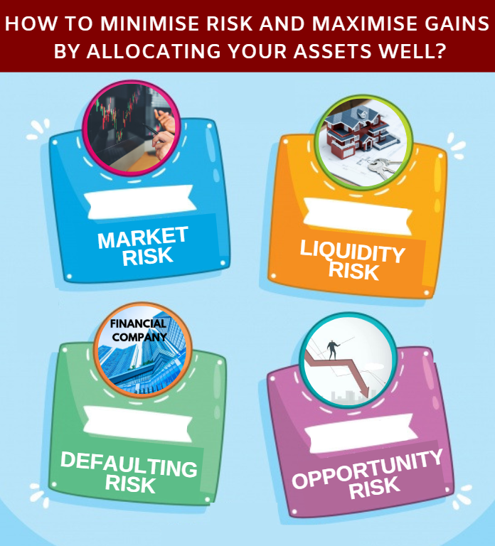 How to minimize risk And maximize gains by allocating your asset well