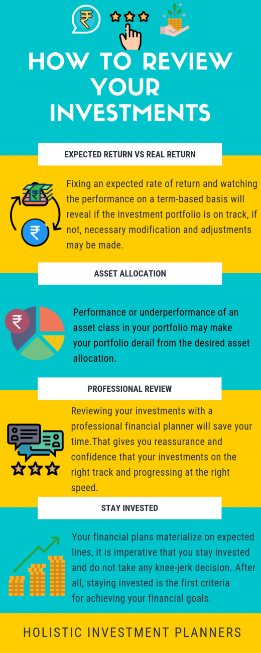 How to review your investments