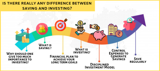 Is There any difference between Saving And Investing