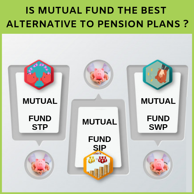Is mutual fund the best alternative to pension plans