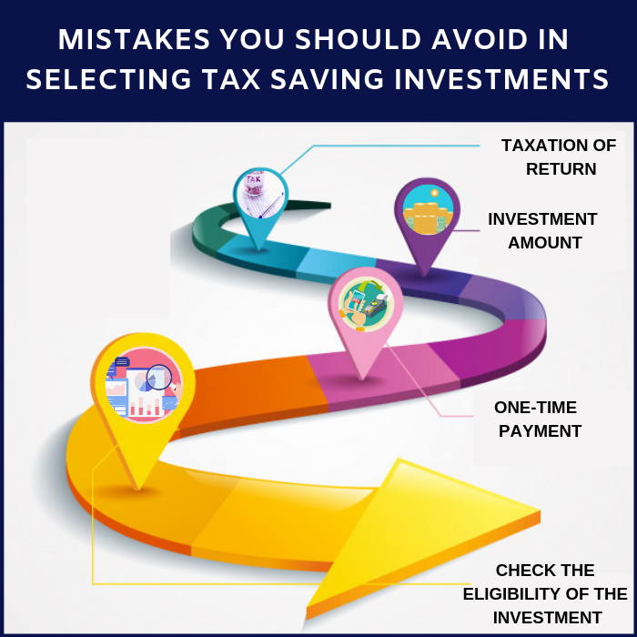5 Mistakes You Should Avoid in Selecting Tax Saving Investments 2