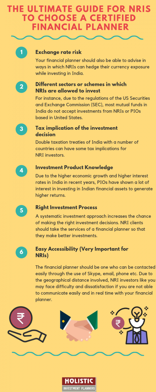 The Ultimate Guide For NRIS To Choose a Certified Financial Planner (3)