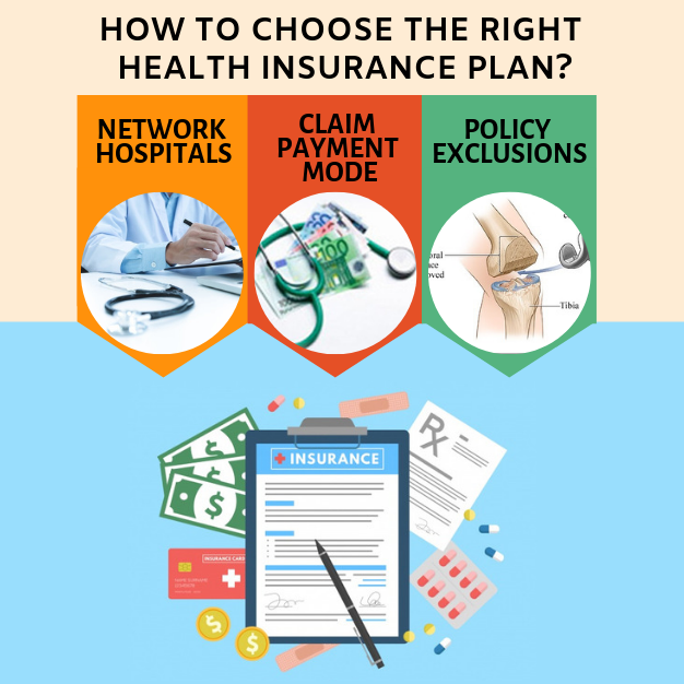 The most important points to consider before selecting the right health insurance