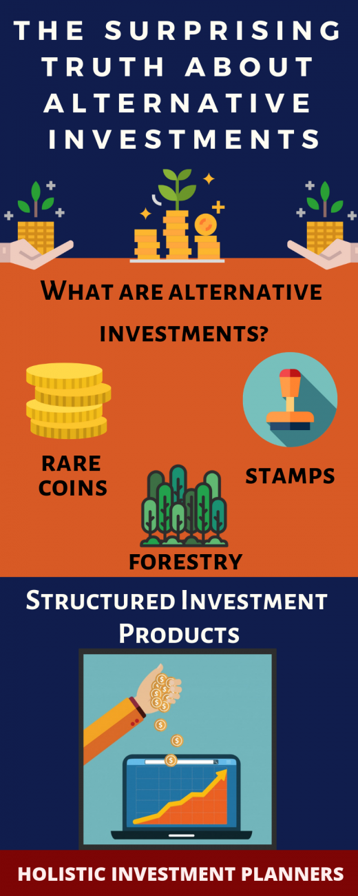 The surprising Truth about Alternative Investments