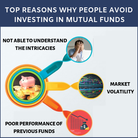 Top 5 Reasons why people avoid investing in Mutual Funds