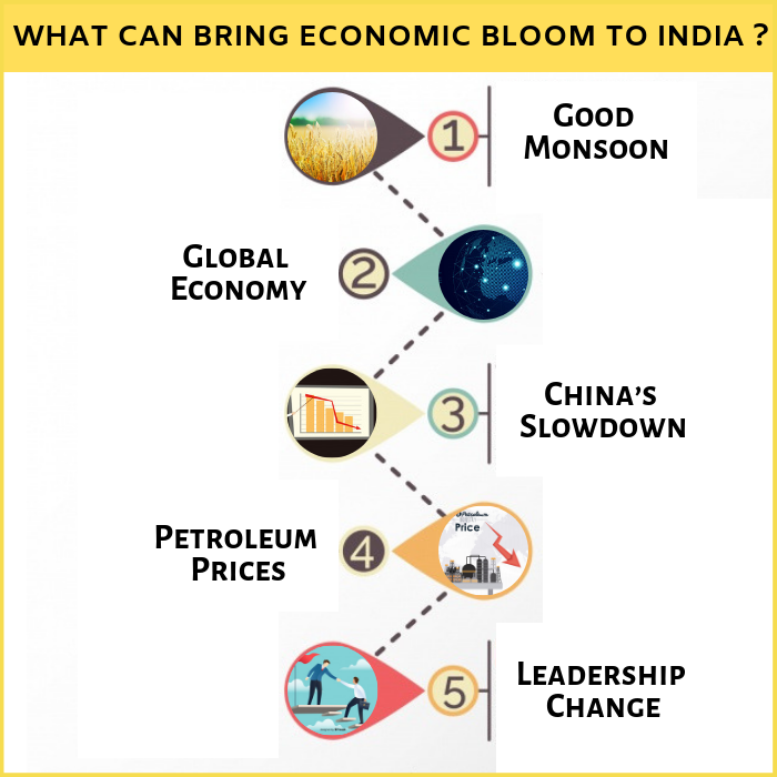 What can bring Economic Bloom to India? 1