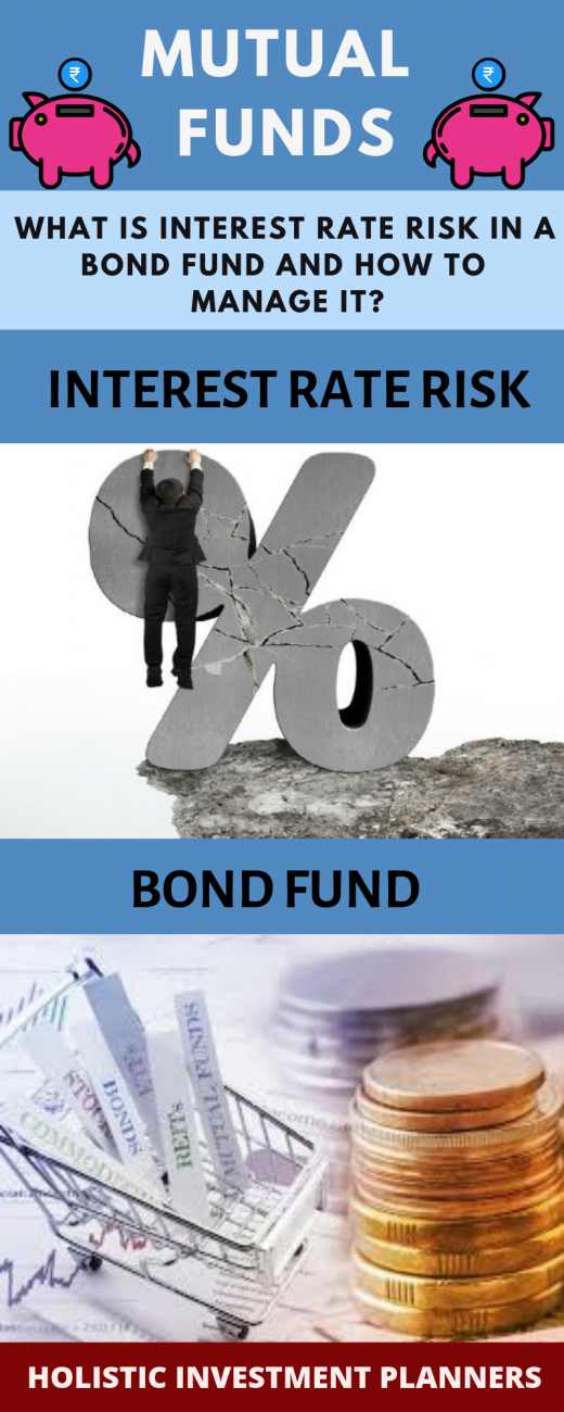 What is interest rate risk in bond fund and how to manage it