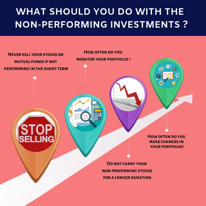 What should you do with the non-performing investments