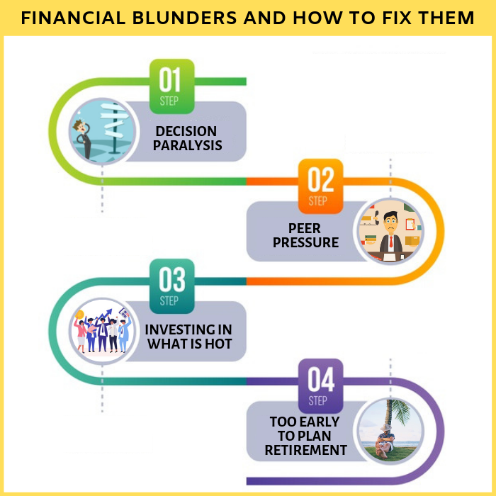 8 Financial Blunders And How To Fix Them