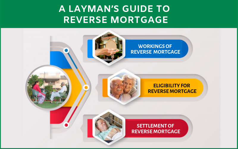 A Layman's Guide To Reverse Mortgage 1