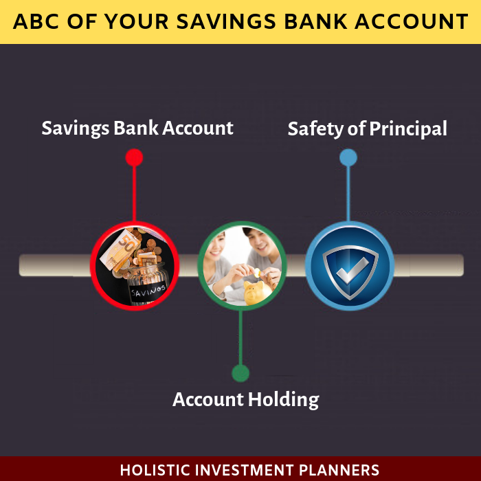 ABC of your Savings Bank Account