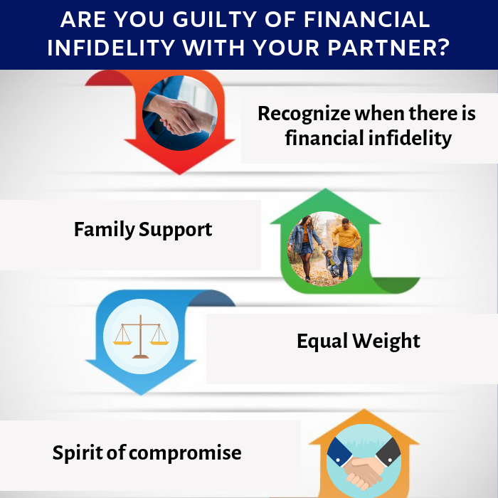 Are You Guilty Of Financial Infidelity With Your Partner Have A Look