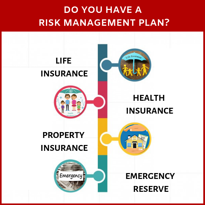 Do you have a Risk Management Plan