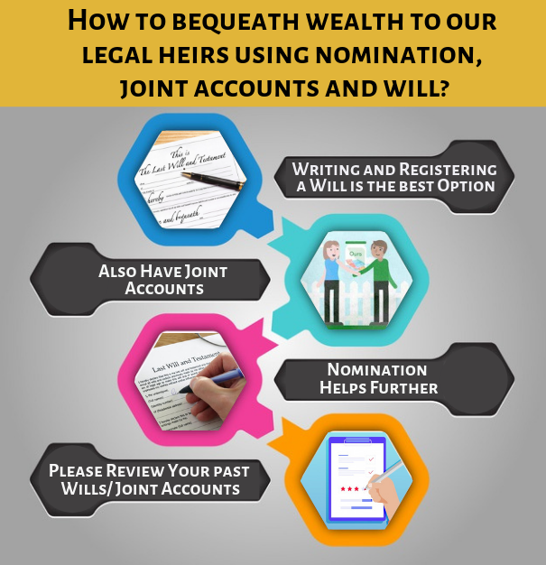 How to bequeath wealth to our legal heirs using nomination, joint accounts and will