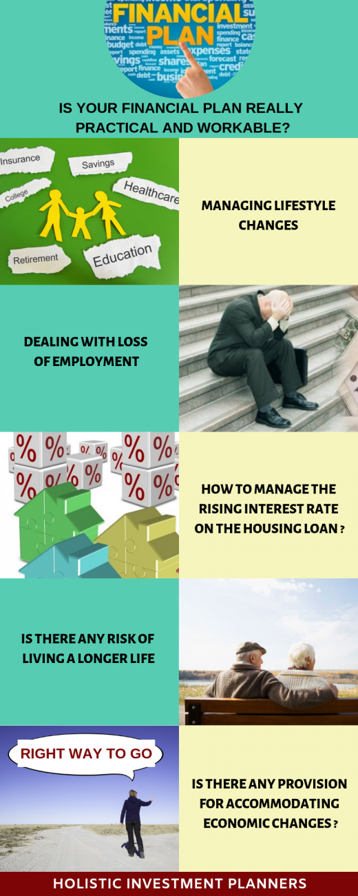 Is your financial plan really practical and workable