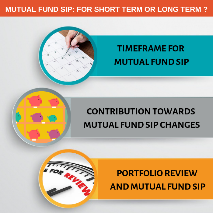 Mutual Fund SIP: For Short term or Long term? 1
