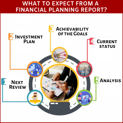 What to expect from a Financial Planning Report? 2