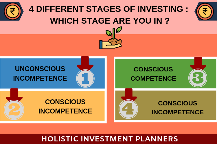 4 Different stages of investing: Which stage are you in? 1