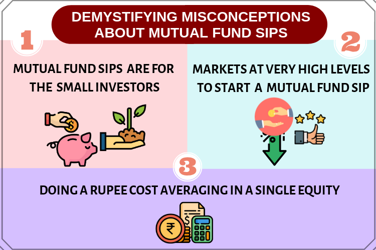 Demystfying misconceptions about mutual funds SIP