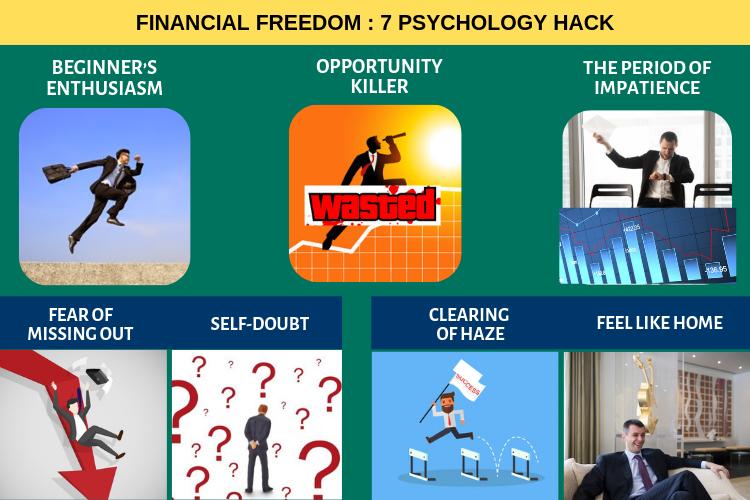 Financial Freedom: 7 Psychology Hack 2