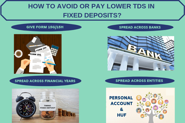 How to Avoid TDS in Fixed Deposits? 2