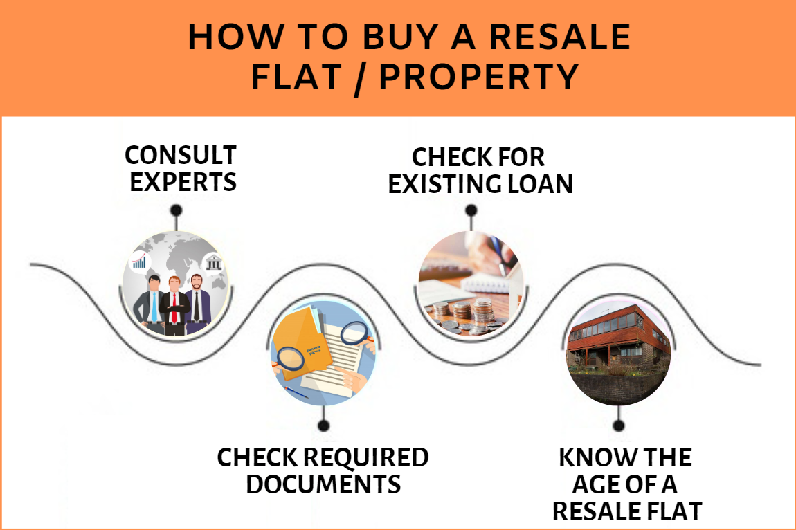 How to buy a resale flat or house