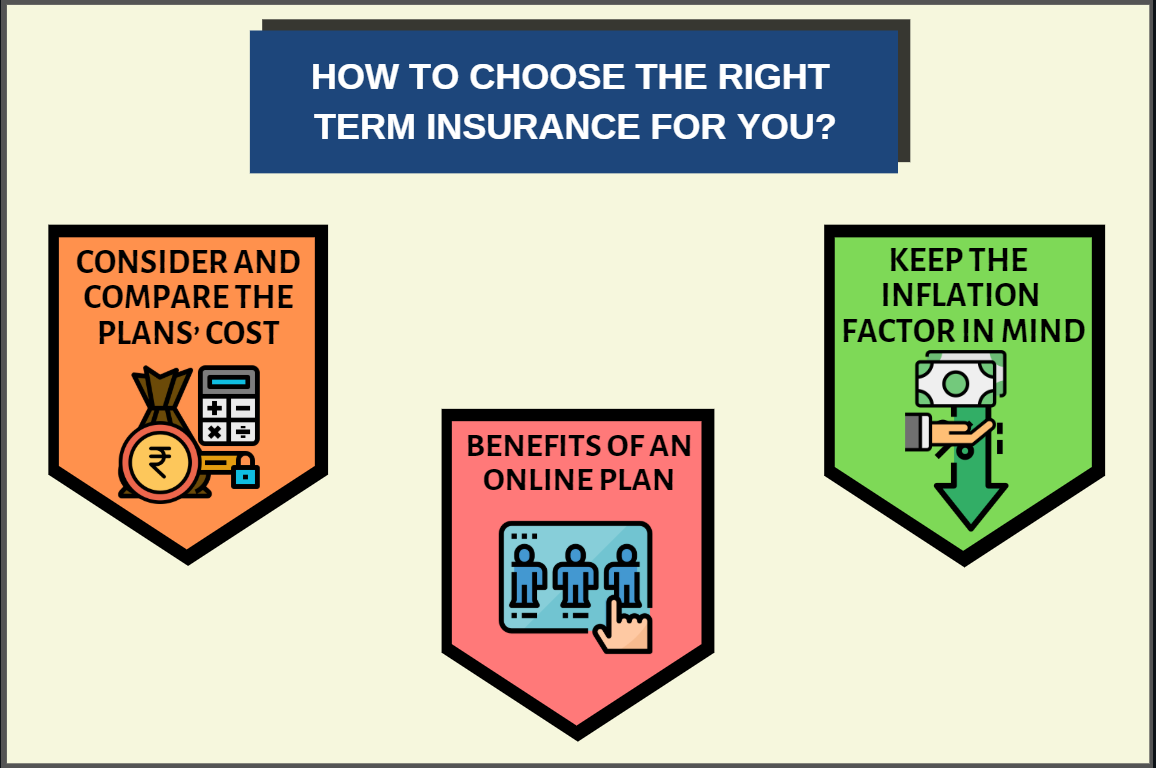 How to choose the right term insurance for you? 1