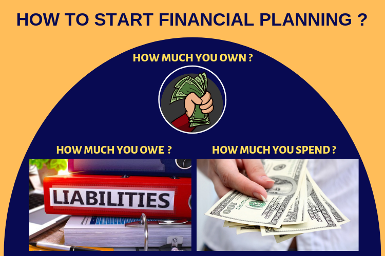 How to start Financial Planning? 1