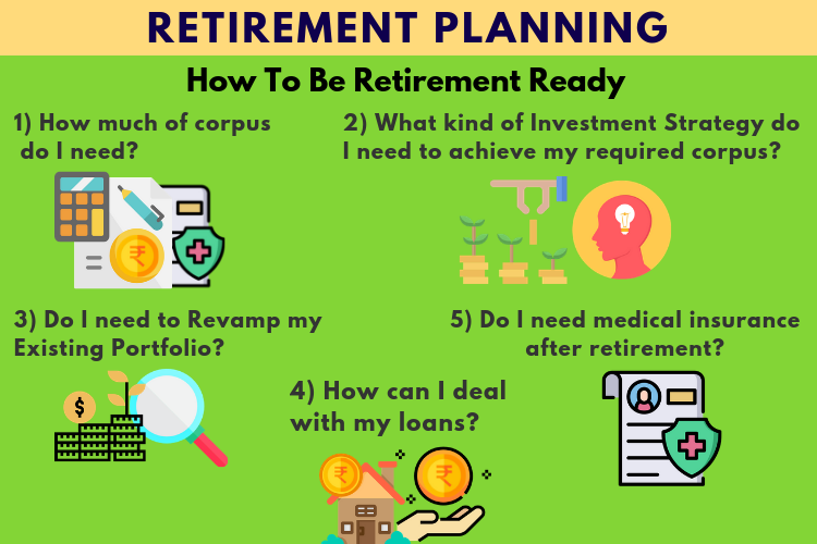 Questions To Ask A Certified Financial Planner Before Retirement