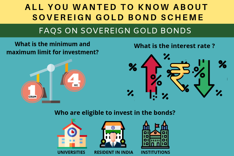 All you wanted to know about Sovereign Gold Bond Scheme 2