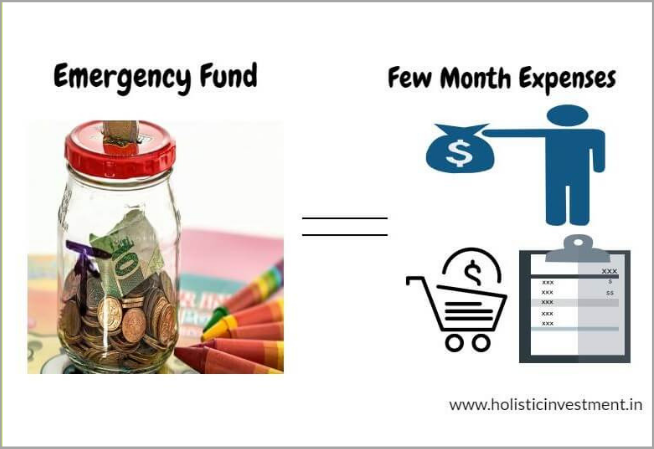 Emergency fund vs few month expenses