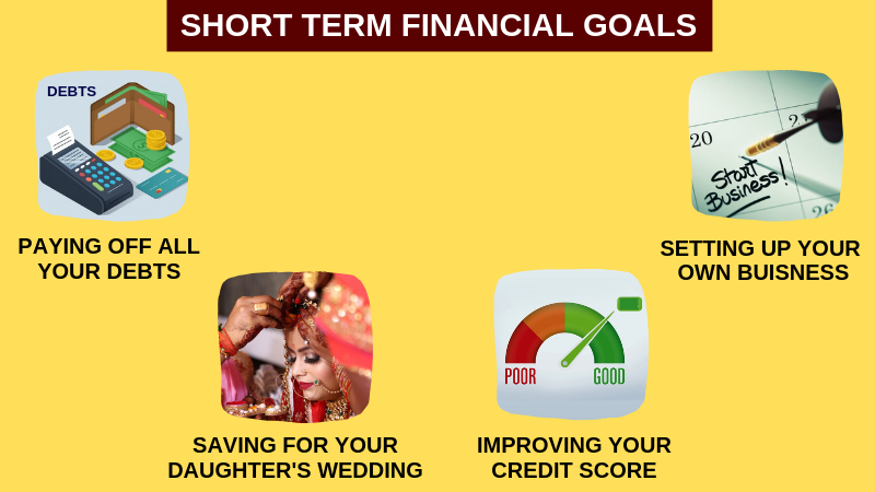 How to Achieve Your Financial Goals with a Targeted Strategy? (A Complete Guide With Checklists) 4