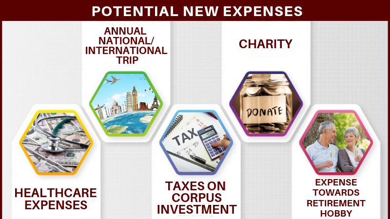 Potential New Expenses