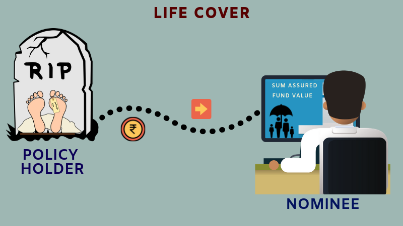 Life cover