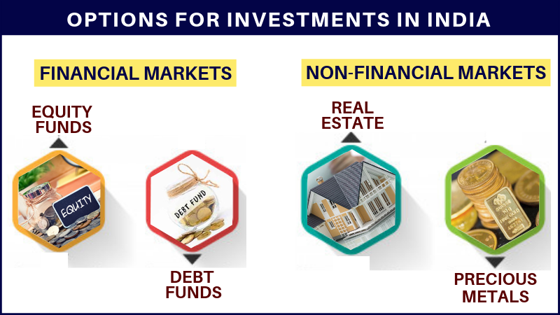 options for investment in india
