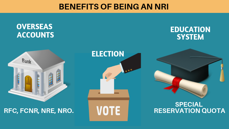 Benefits of Being an NRI