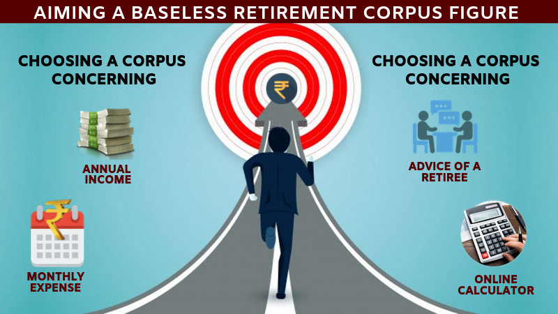 Aiming a baseless retirement corpus figure