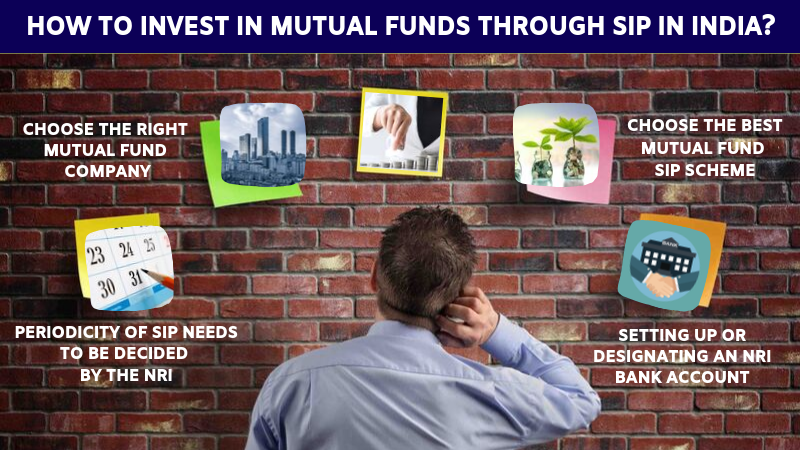 How to invest in mutual funds through SIP