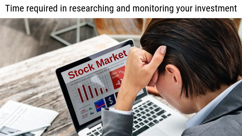 monitoring your investment