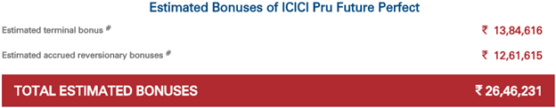 estimated bonus of icici pru future perfect