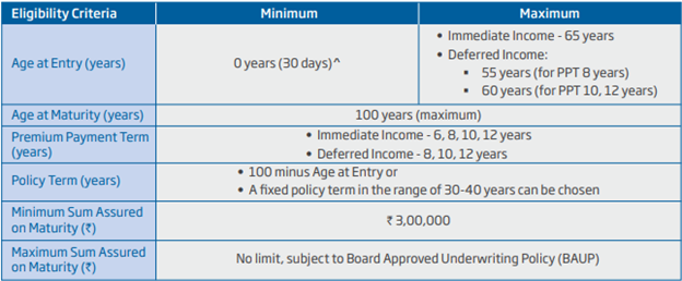 hdfc par advantage key features