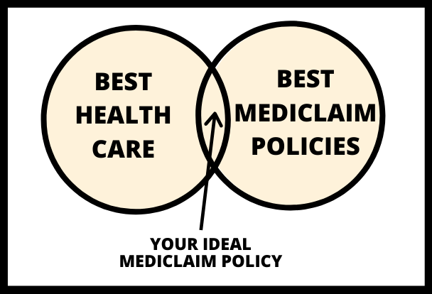Your ideal Mediclaim Policy