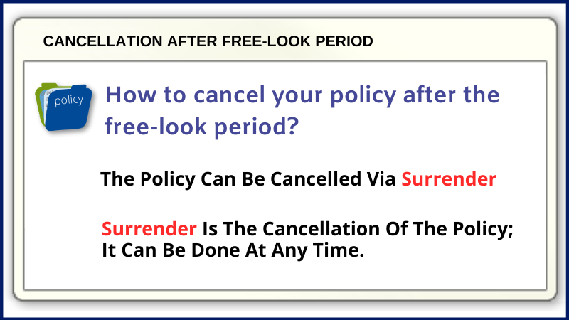 Cancellation after freelook period