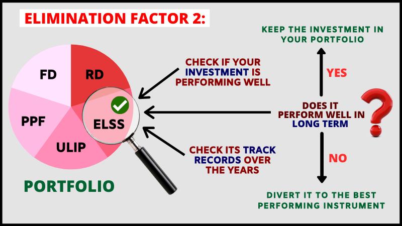 Elimination Factor 2