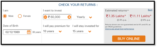 ICICI Pru Lifetime Classic fund illustration