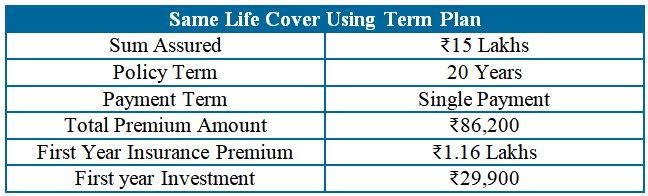 hdfc life classicassure plus plan review and comparison